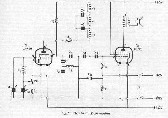 equipment design - Pentode vs. Triode in Tuned RF Reflex ...